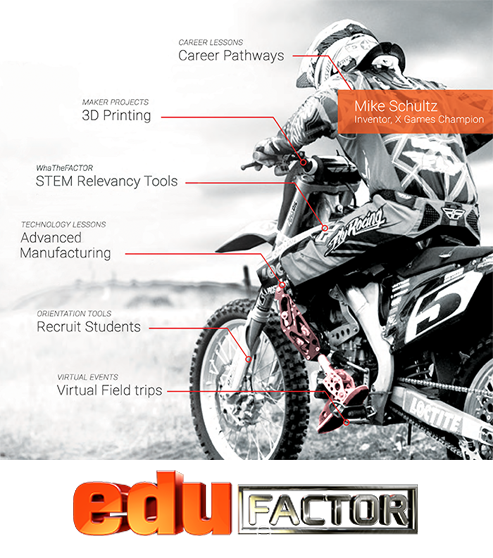 CURRICULUM | The Paton Group